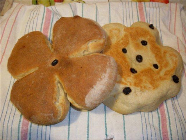 Хлеб в скороварке (технология)