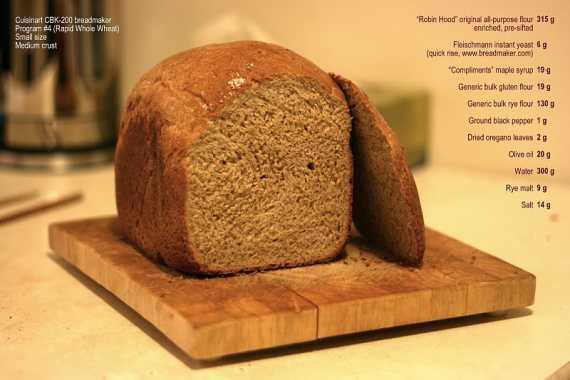 Хлеб для тостов с кленовым сиропом