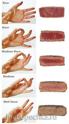 О засаливании и вялении мяса. Чему верить и чего опасаться?
