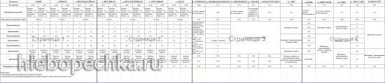 Хлебопечка GEMLUX GL-BM-577 - опыт использования, проблемы, решения