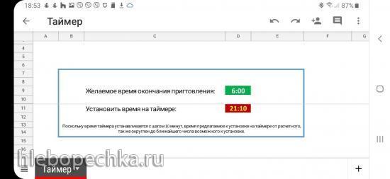 Таблица установки таймера  для отложенного старта в хлебопечке Panasonic