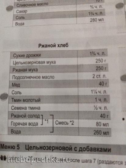 Не получается бородинский хлеб в Panasonic sd-zp2000kts