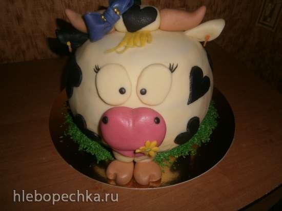 Как вставить название торта и фотографию в Галерею тортов