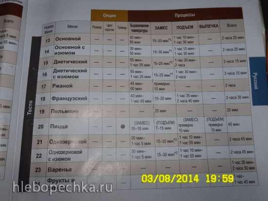 Хлебопечка Panasonic SD-ZB2512KTS