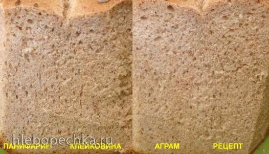 Хлеб пшенично-ржаной или что делают улучшители?