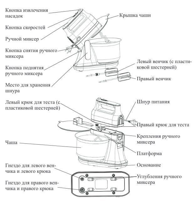 Kitfort KT-1369. Миксер с вращающейся чашей
