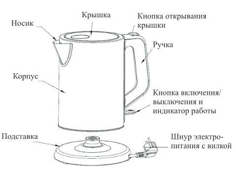 Kitfort KT-637. Чайник из нержавеющей стали