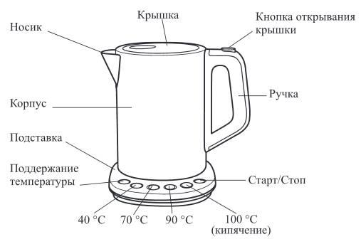 Kitfort KT-638. Стальной чайник с терморегулятором