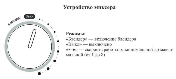 Kitfort KT-1349. Цельнометаллический планетарный миксер