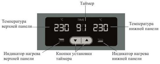 Kitfort KT-1636. Контактный электрический гриль