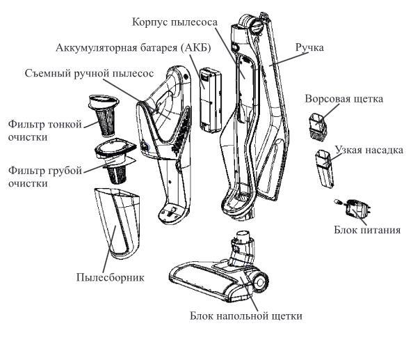 Kitfort KT-542 - вертикальный пылесос