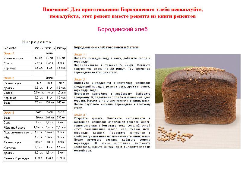 Книга рецептов для хлебопечки moulinex скачать