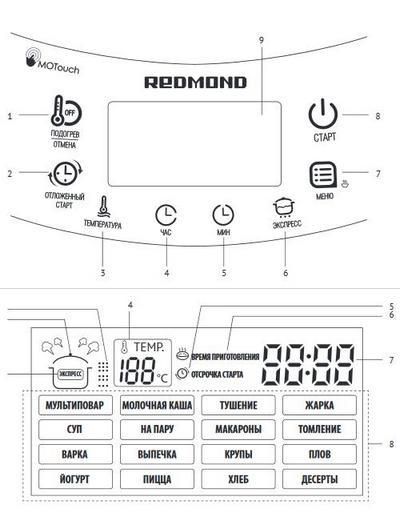 REDMOND RMC-M95