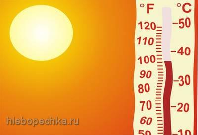 Как справиться с летней жарой без кондиционера